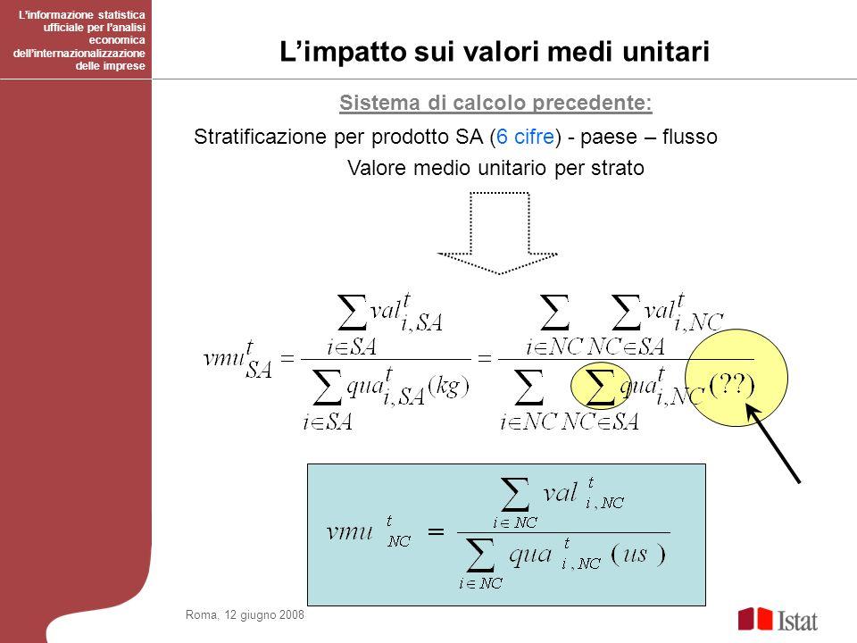L'impatto sui valori medi unitari Sistema di calcolo precedente: