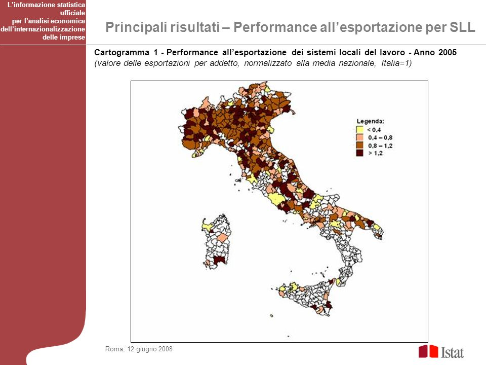 Principali risultati – Performance all'esportazione per SLL