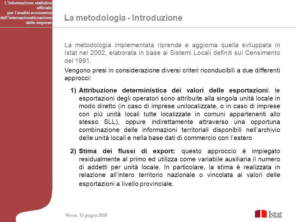 La metodologia - Introduzione