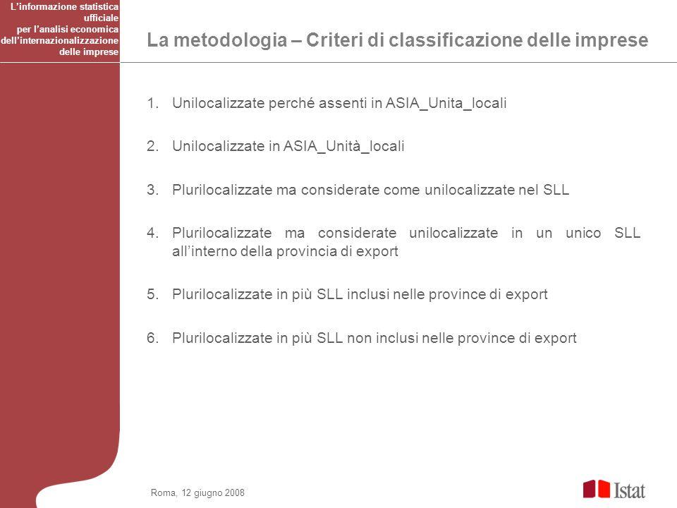 La metodologia – Criteri di classificazione delle imprese