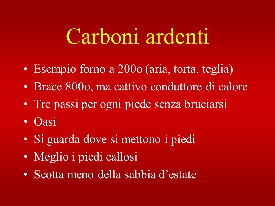 Carboni ardenti Esempio forno a 200o (aria, torta, teglia)