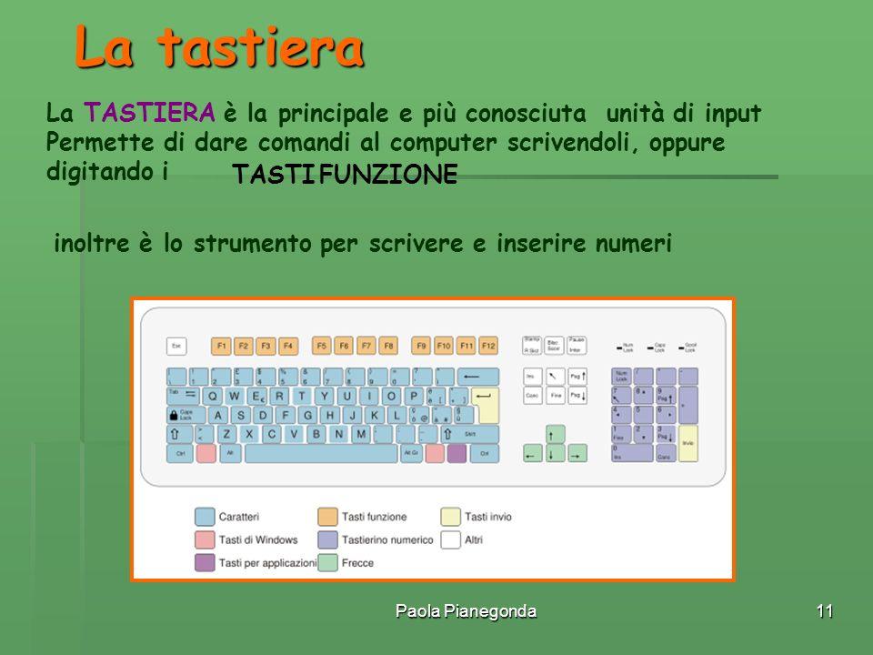 La tastiera La TASTIERA è la principale e più conosciuta unità di input Permette di dare comandi al computer scrivendoli, oppure digitando i.