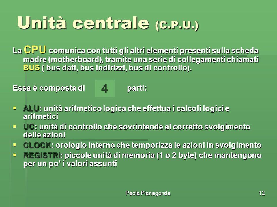Unità centrale (C.P.U.)