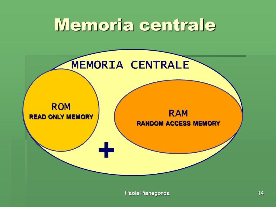 + Memoria centrale MEMORIA CENTRALE ROM RAM READ ONLY MEMORY