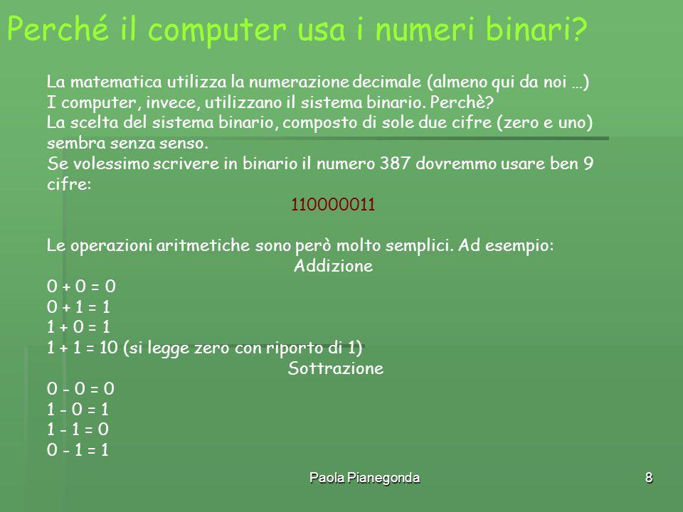 Perché il computer usa i numeri binari