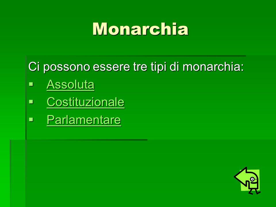 Monarchia Ci possono essere tre tipi di monarchia: Assoluta