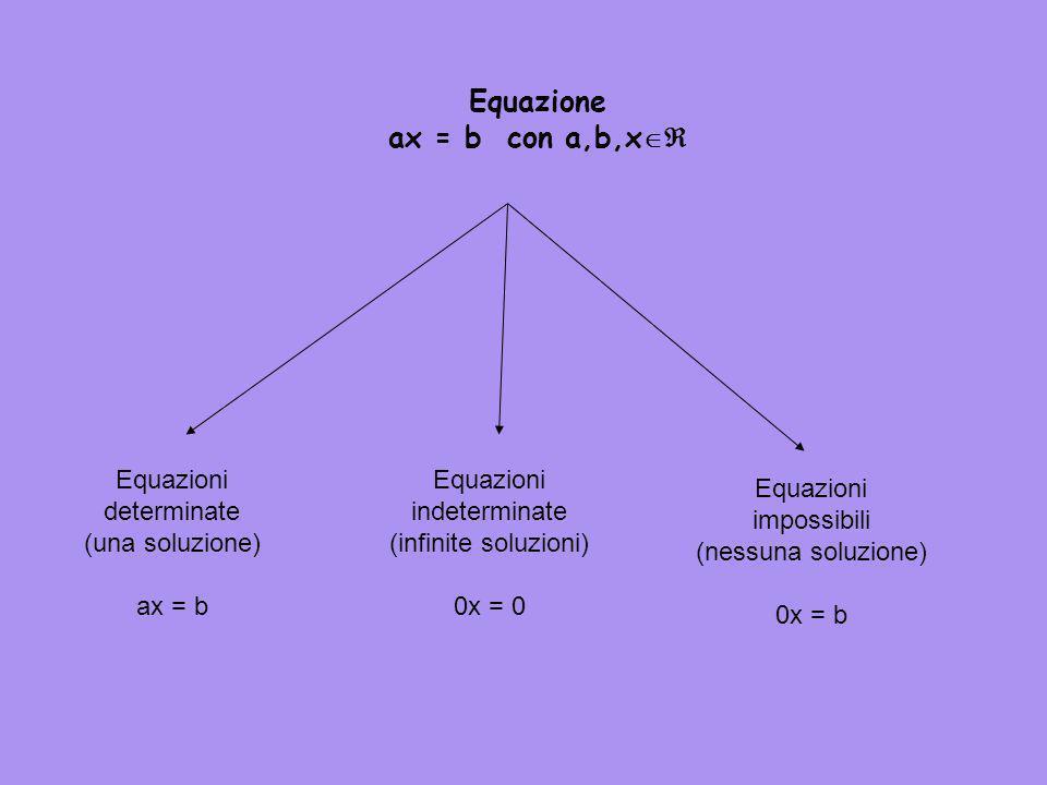 Equazione ax = b con a,b,x