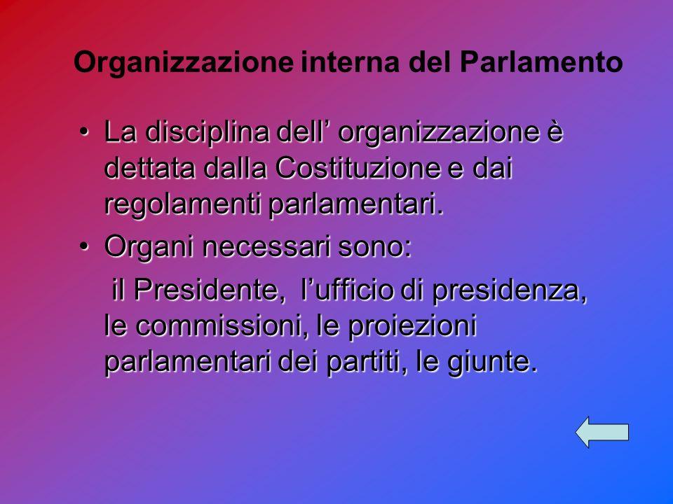 Organizzazione interna del Parlamento