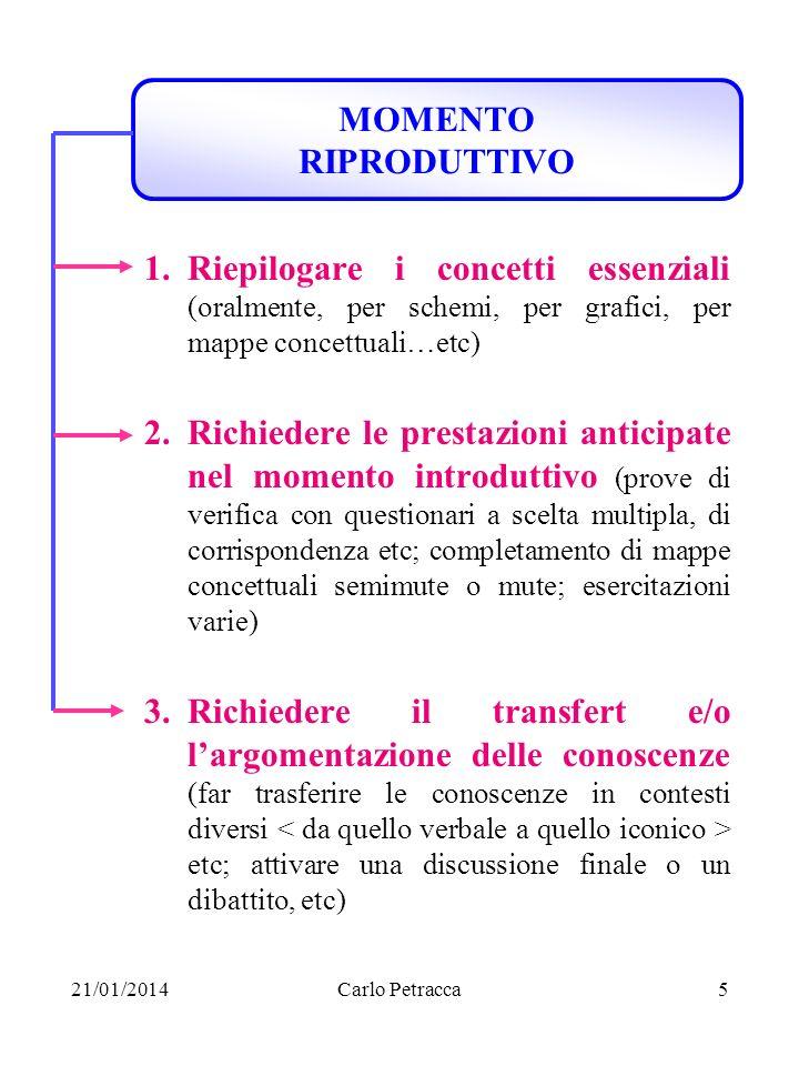 MOMENTO RIPRODUTTIVORiepilogare i concetti essenziali (oralmente, per schemi, per grafici, per mappe concettuali…etc)
