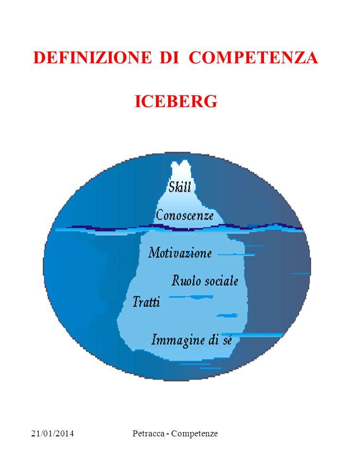 DEFINIZIONE DI COMPETENZA ICEBERG