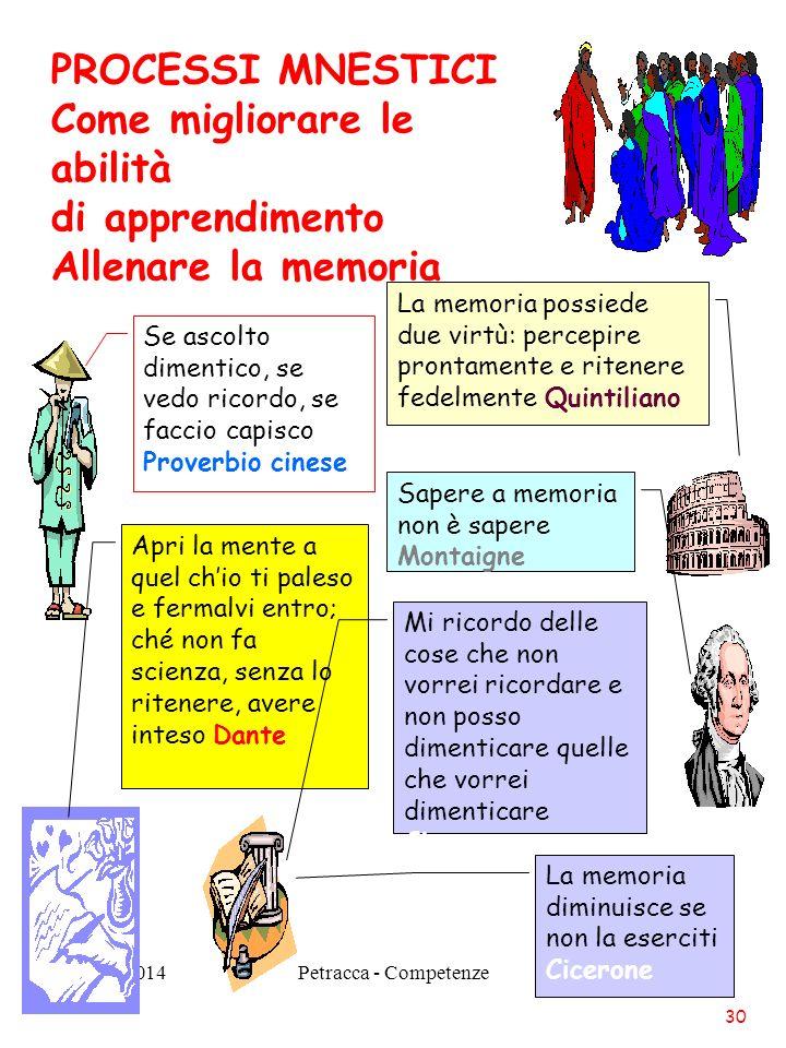 Come migliorare le abilità di apprendimento Allenare la memoria