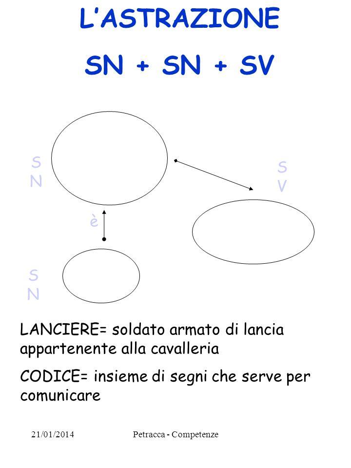 L'ASTRAZIONE SN + SN + SV