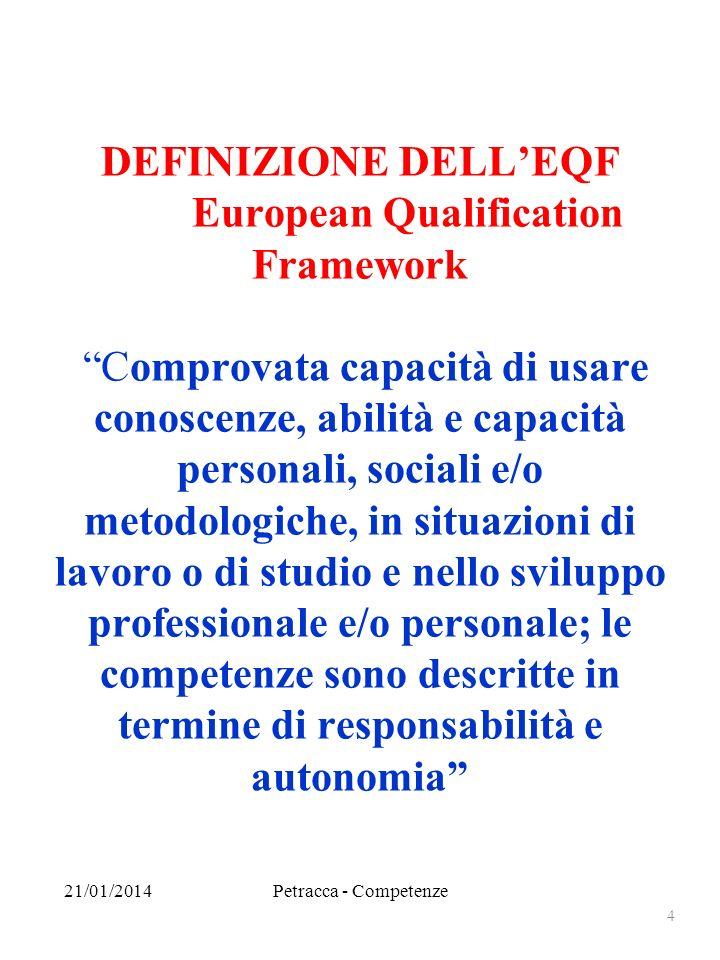 DEFINIZIONE DELL'EQF European Qualification Framework Comprovata capacità di usare conoscenze, abilità e capacità personali, sociali e/o metodologiche, in situazioni di lavoro o di studio e nello sviluppo professionale e/o personale; le competenze sono descritte in termine di responsabilità e autonomia