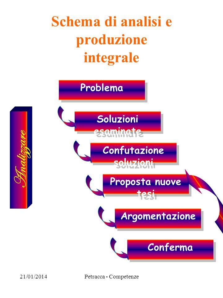 Schema di analisi e produzione integrale