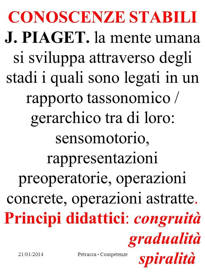 CONOSCENZE STABILI J. PIAGET