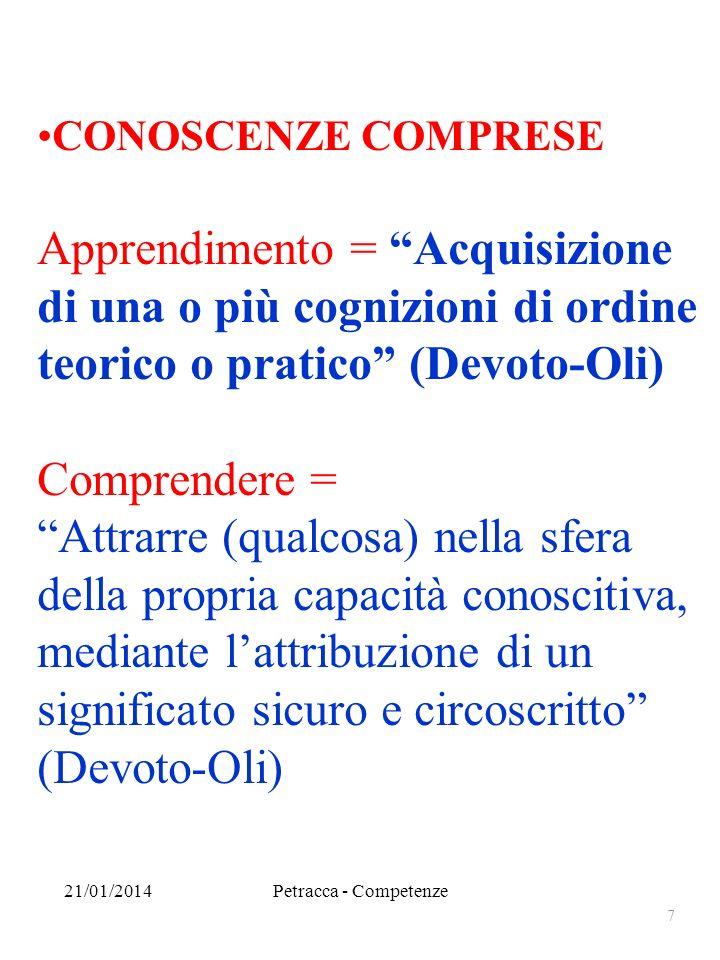 CONOSCENZE COMPRESE Apprendimento = Acquisizione di una o più cognizioni di ordine teorico o pratico (Devoto-Oli) Comprendere = Attrarre (qualcosa) nella sfera della propria capacità conoscitiva, mediante l'attribuzione di un significato sicuro e circoscritto (Devoto-Oli)