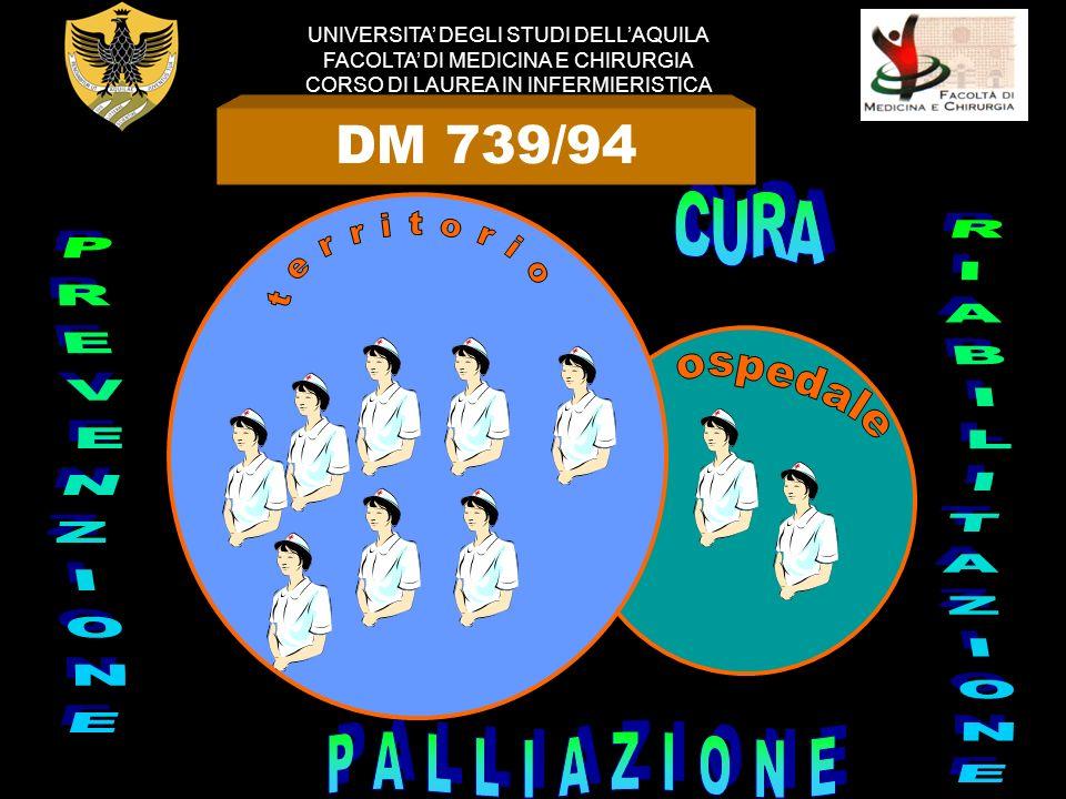 PALLIAZIONE DM 739/94 territorio PREVENZIONE RIABILITAZIONE CURA