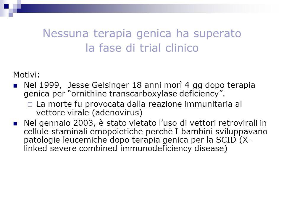 Nessuna terapia genica ha superato la fase di trial clinico