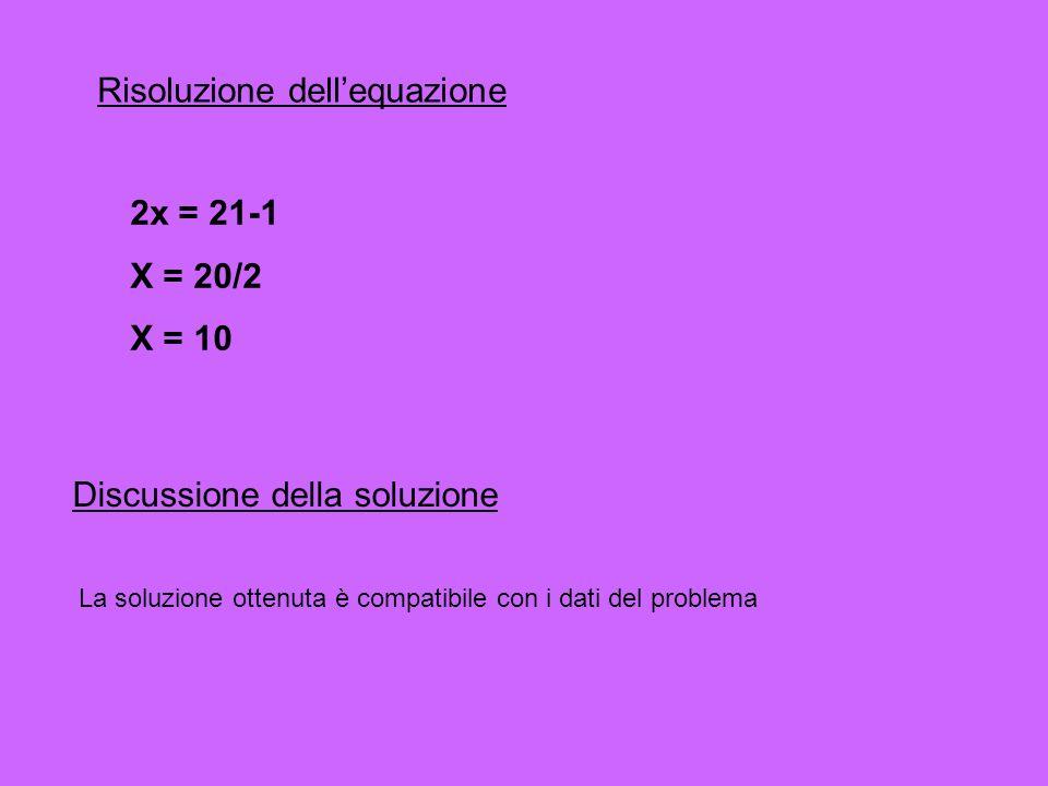 Risoluzione dell'equazione