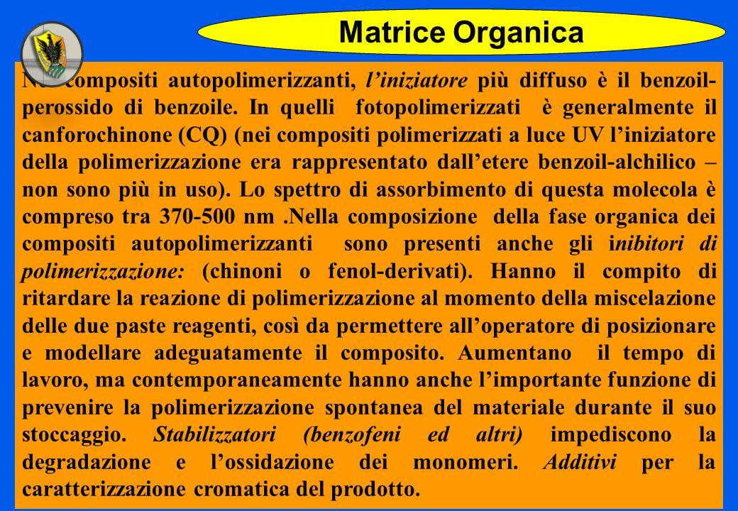 Matrice Organica