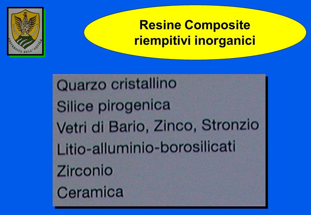 riempitivi inorganici