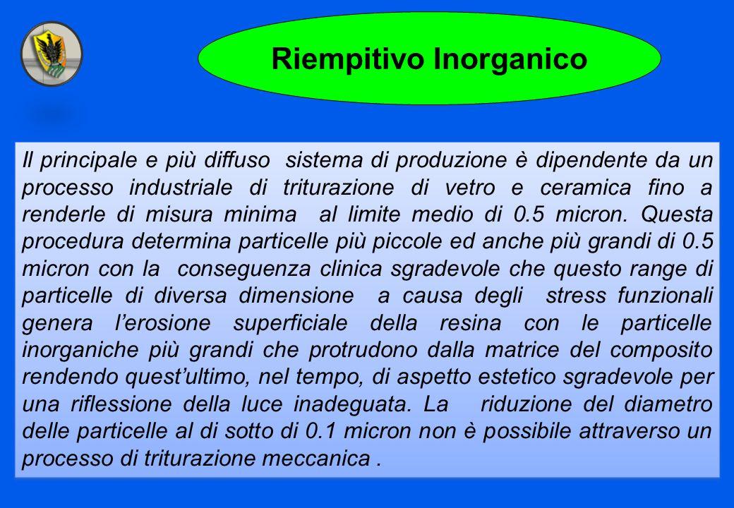 Riempitivo Inorganico