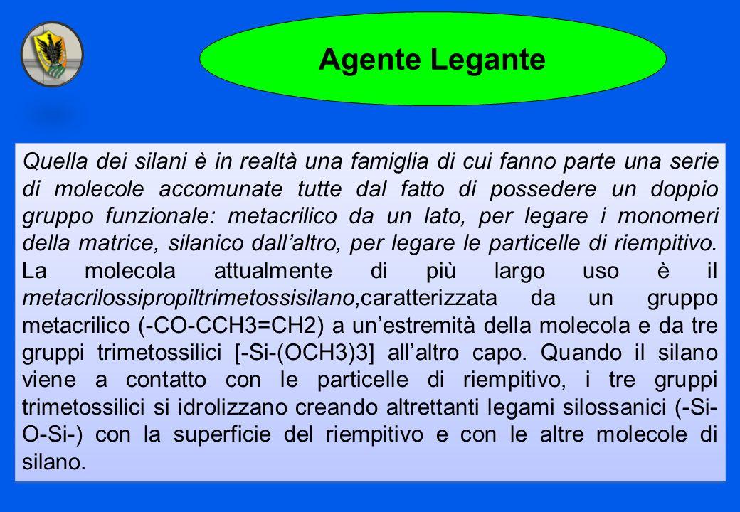 Agente Legante