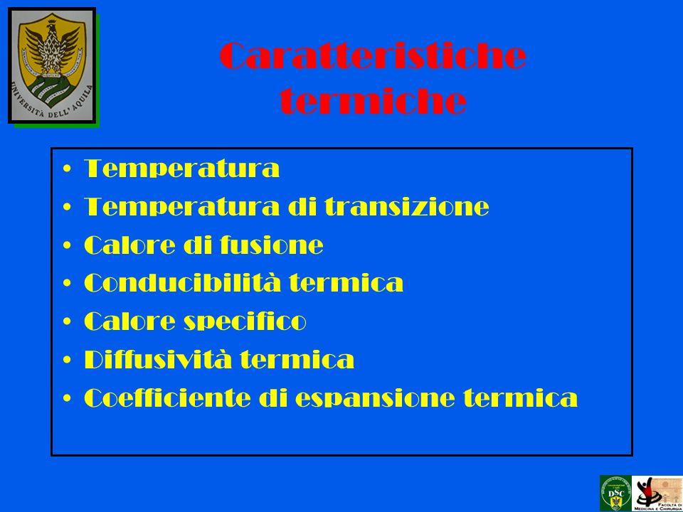 Caratteristiche termiche