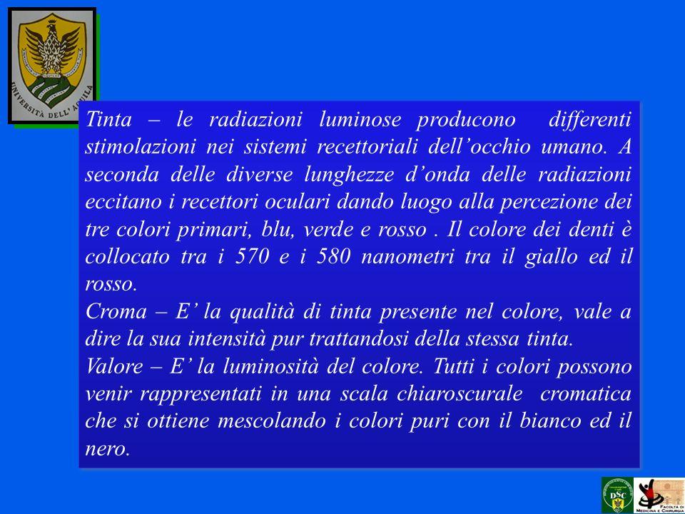 Tinta – le radiazioni luminose producono differenti stimolazioni nei sistemi recettoriali dell'occhio umano. A seconda delle diverse lunghezze d'onda delle radiazioni eccitano i recettori oculari dando luogo alla percezione dei tre colori primari, blu, verde e rosso . Il colore dei denti è collocato tra i 570 e i 580 nanometri tra il giallo ed il rosso.