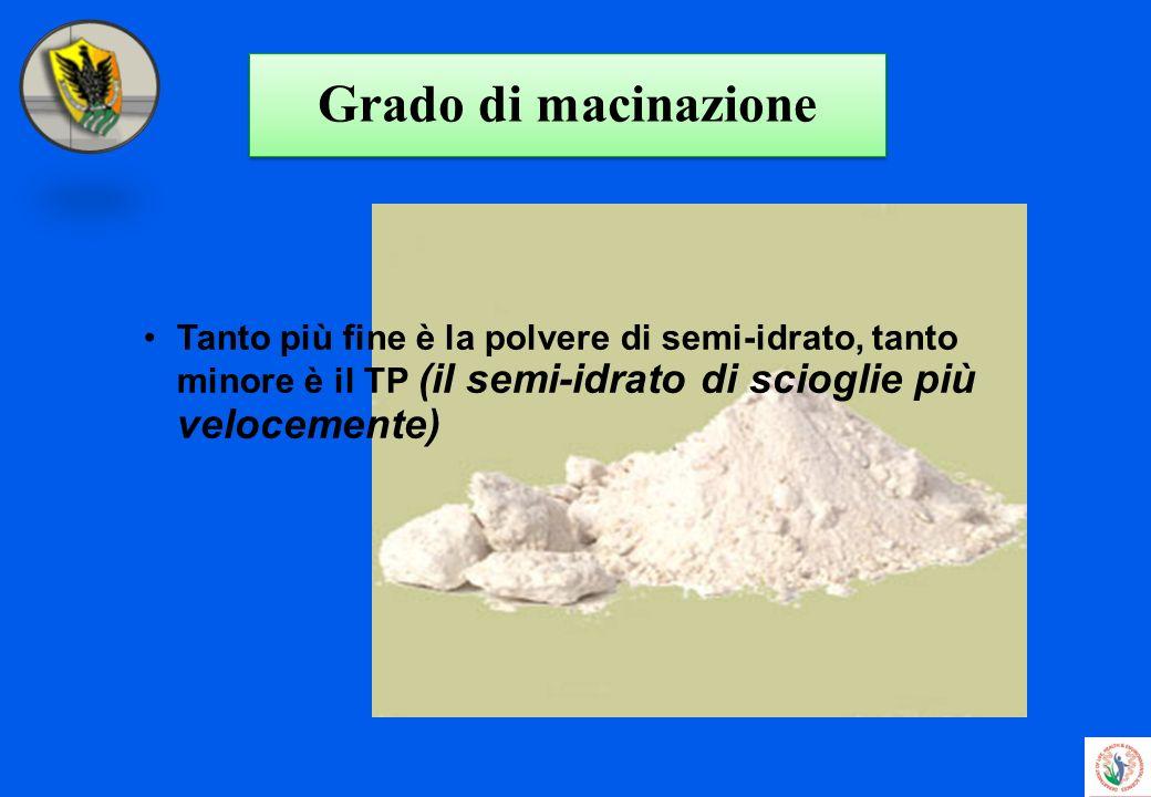Grado di macinazioneTanto più fine è la polvere di semi-idrato, tanto minore è il TP (il semi-idrato di scioglie più velocemente)