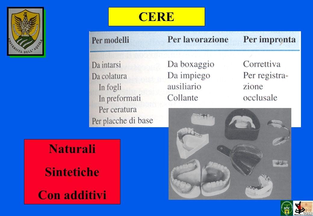 CERE Naturali Sintetiche Con additivi