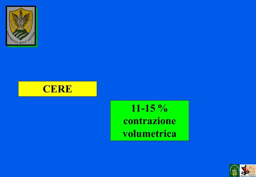 11-15 % contrazione volumetrica
