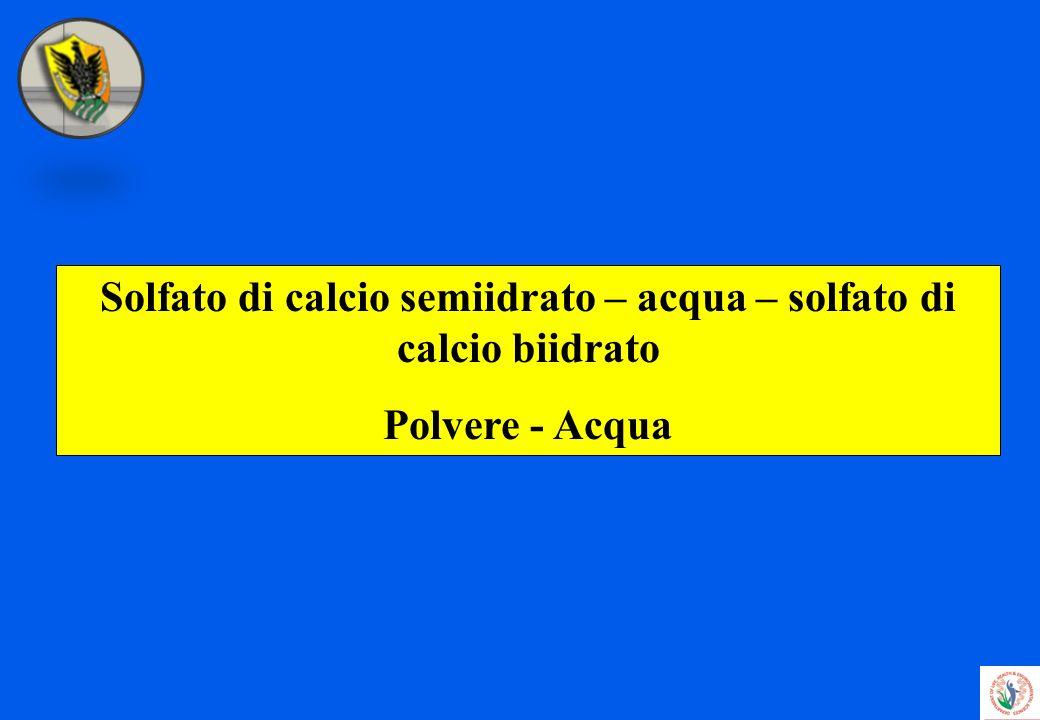 Solfato di calcio semiidrato – acqua – solfato di calcio biidrato