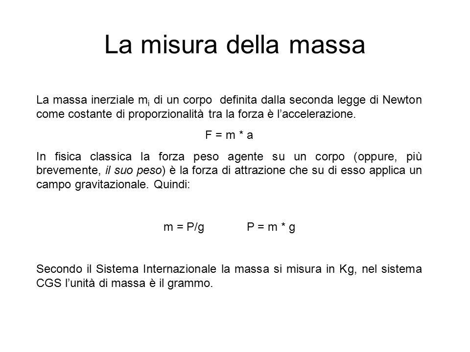 La misura della massa