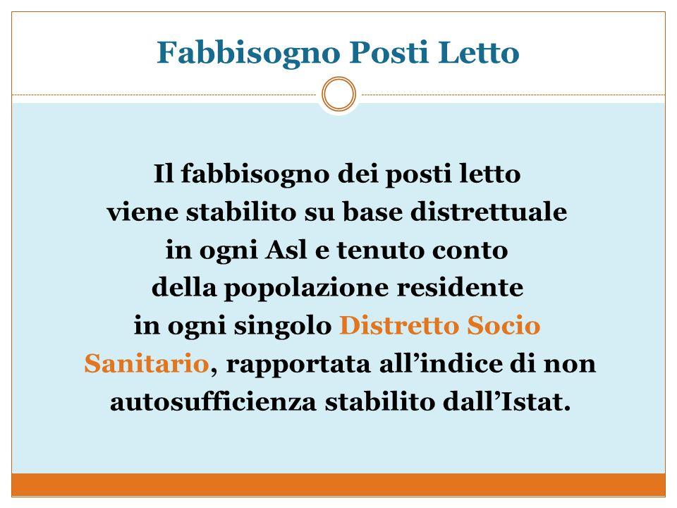 Fabbisogno Posti Letto