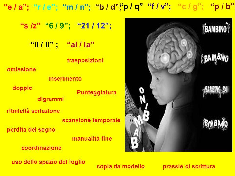 e / a ; r / e ; m / n ; b / d ; p / q f / v ; c / g ; p / b ;
