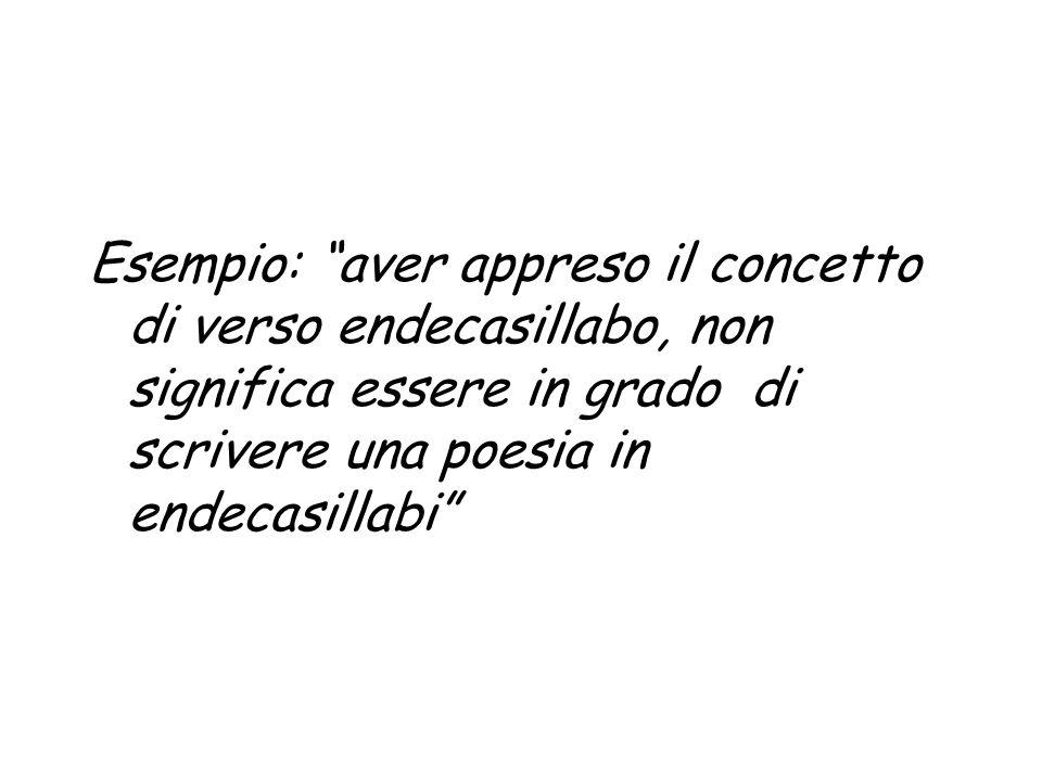 Esempio: aver appreso il concetto di verso endecasillabo, non significa essere in grado di scrivere una poesia in endecasillabi