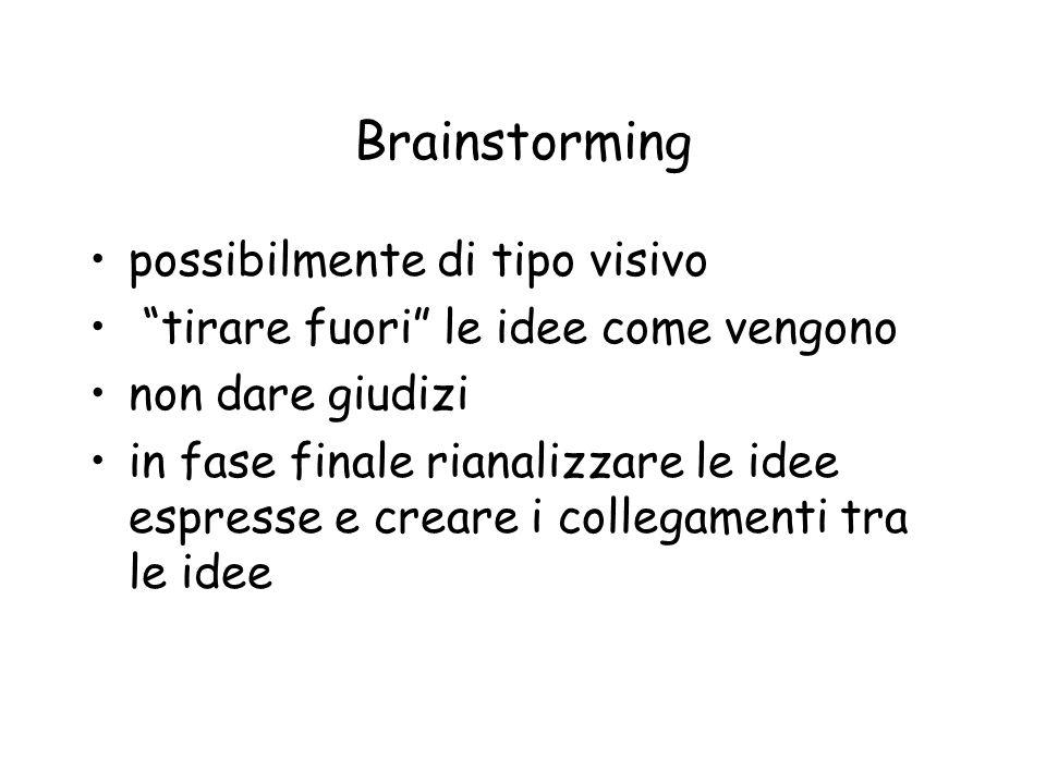 Brainstorming possibilmente di tipo visivo