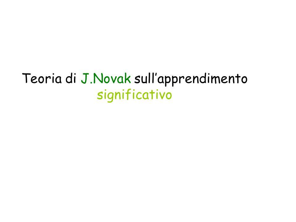 Teoria di J.Novak sull'apprendimento significativo