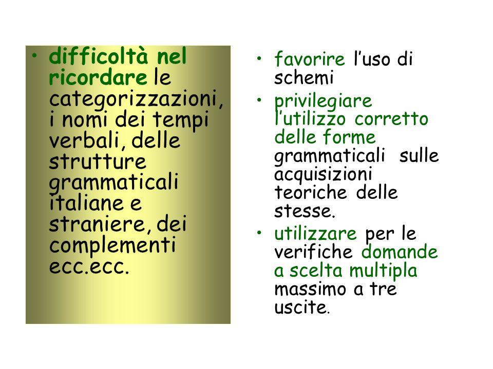 difficoltà nel ricordare le categorizzazioni, i nomi dei tempi verbali, delle strutture grammaticali italiane e straniere, dei complementi ecc.ecc.