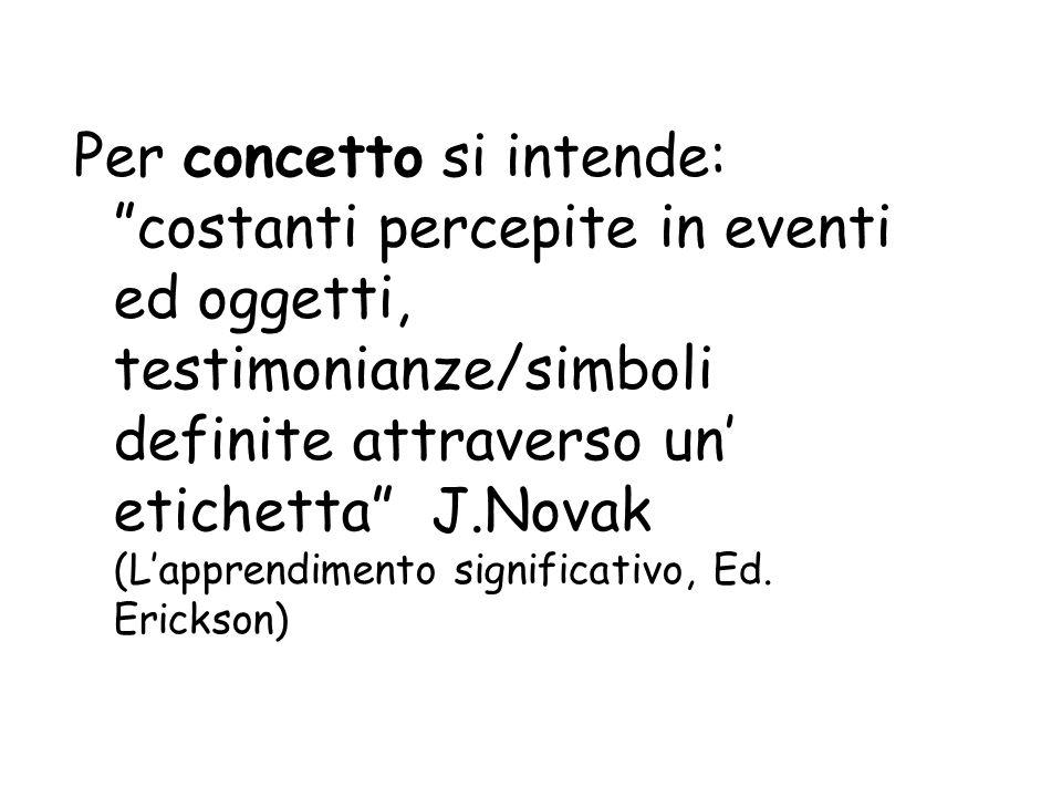 Per concetto si intende: costanti percepite in eventi ed oggetti, testimonianze/simboli definite attraverso un' etichetta J.Novak (L'apprendimento significativo, Ed.