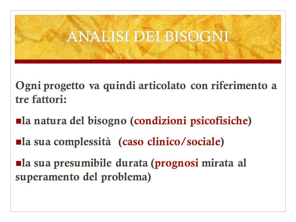 ANALISI DEI BISOGNI Ogni progetto va quindi articolato con riferimento a tre fattori: la natura del bisogno (condizioni psicofisiche)