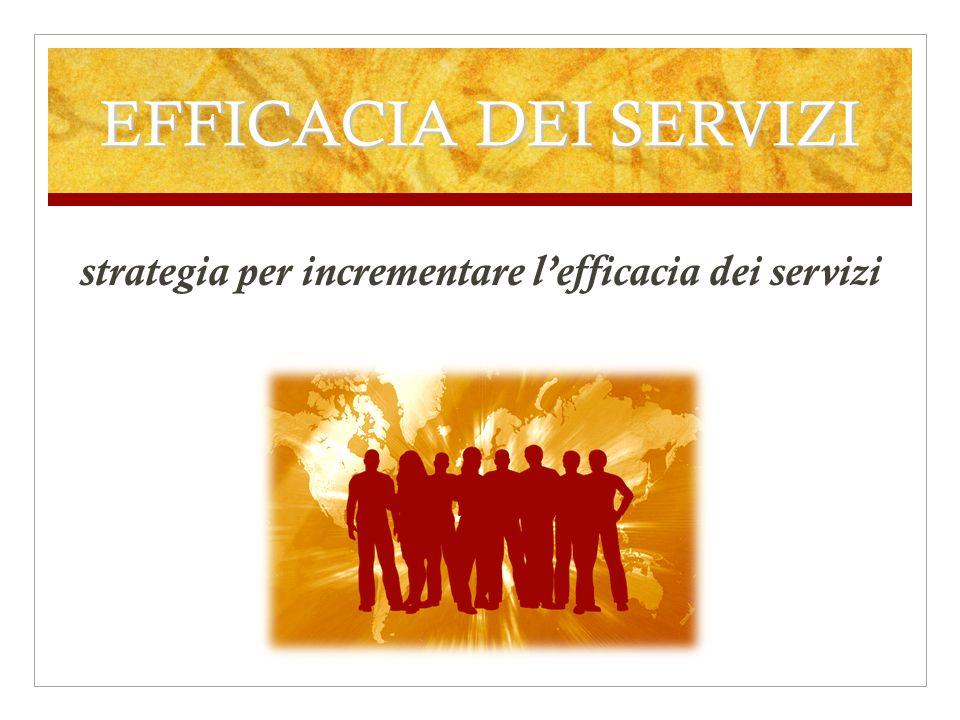 strategia per incrementare l'efficacia dei servizi