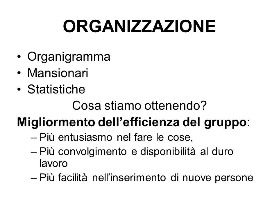 ORGANIZZAZIONE Organigramma Mansionari Statistiche