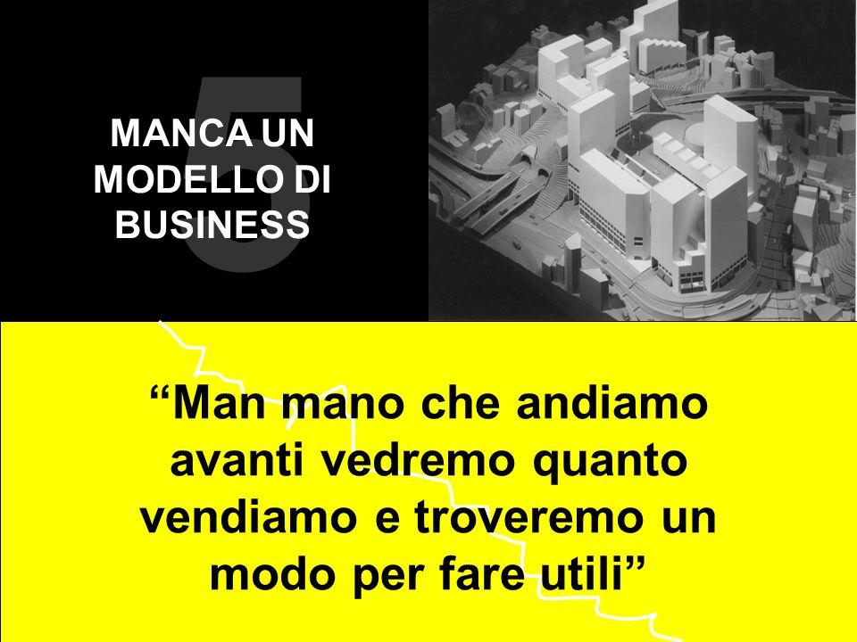 MANCA UN MODELLO DI BUSINESS
