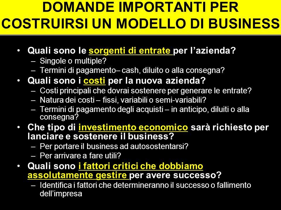 DOMANDE IMPORTANTI PER COSTRUIRSI UN MODELLO DI BUSINESS