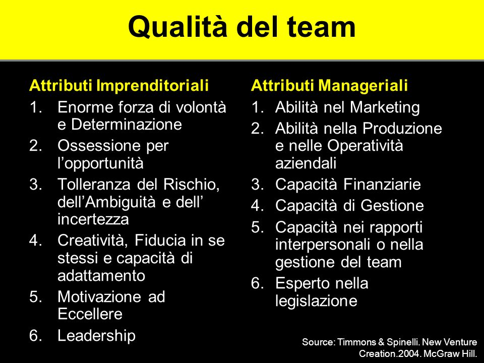 Qualità del team Attributi Imprenditoriali