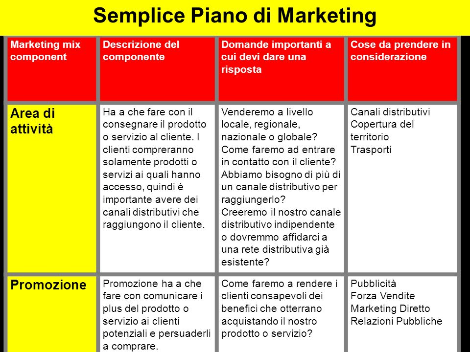 Semplice Piano di Marketing