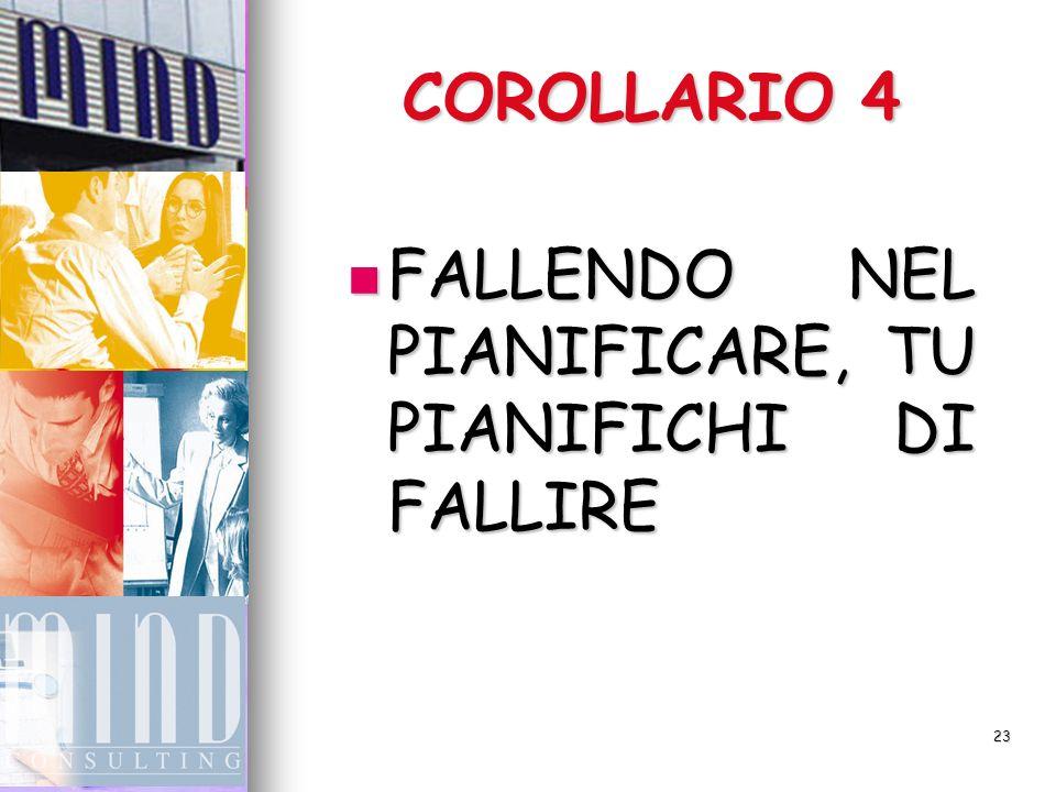 COROLLARIO 4 FALLENDO NEL PIANIFICARE, TU PIANIFICHI DI FALLIRE