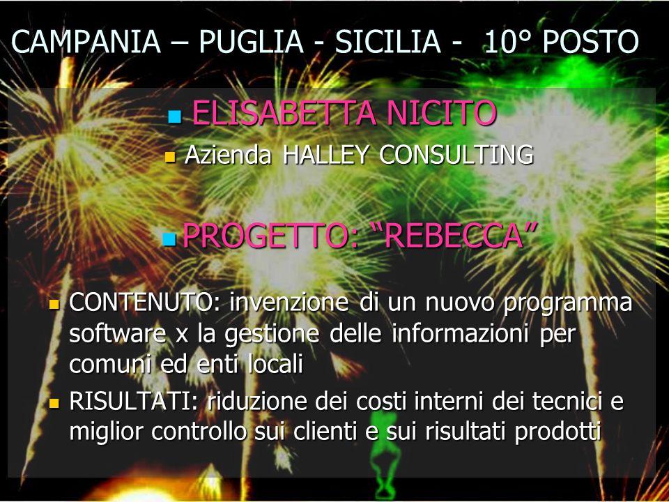 CAMPANIA – PUGLIA - SICILIA - 10° POSTO